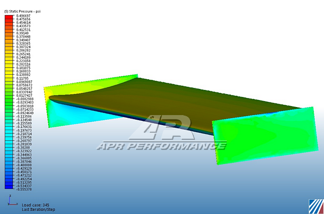gt-250-cfd-06.png